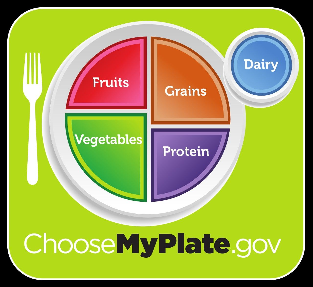 Pin by Nat Green on Nutrition Low carb diet meal plan