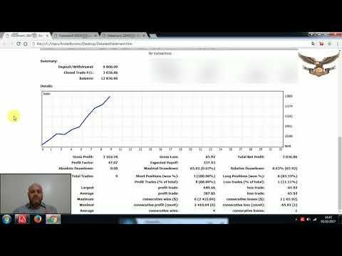 How do you become a forex broker