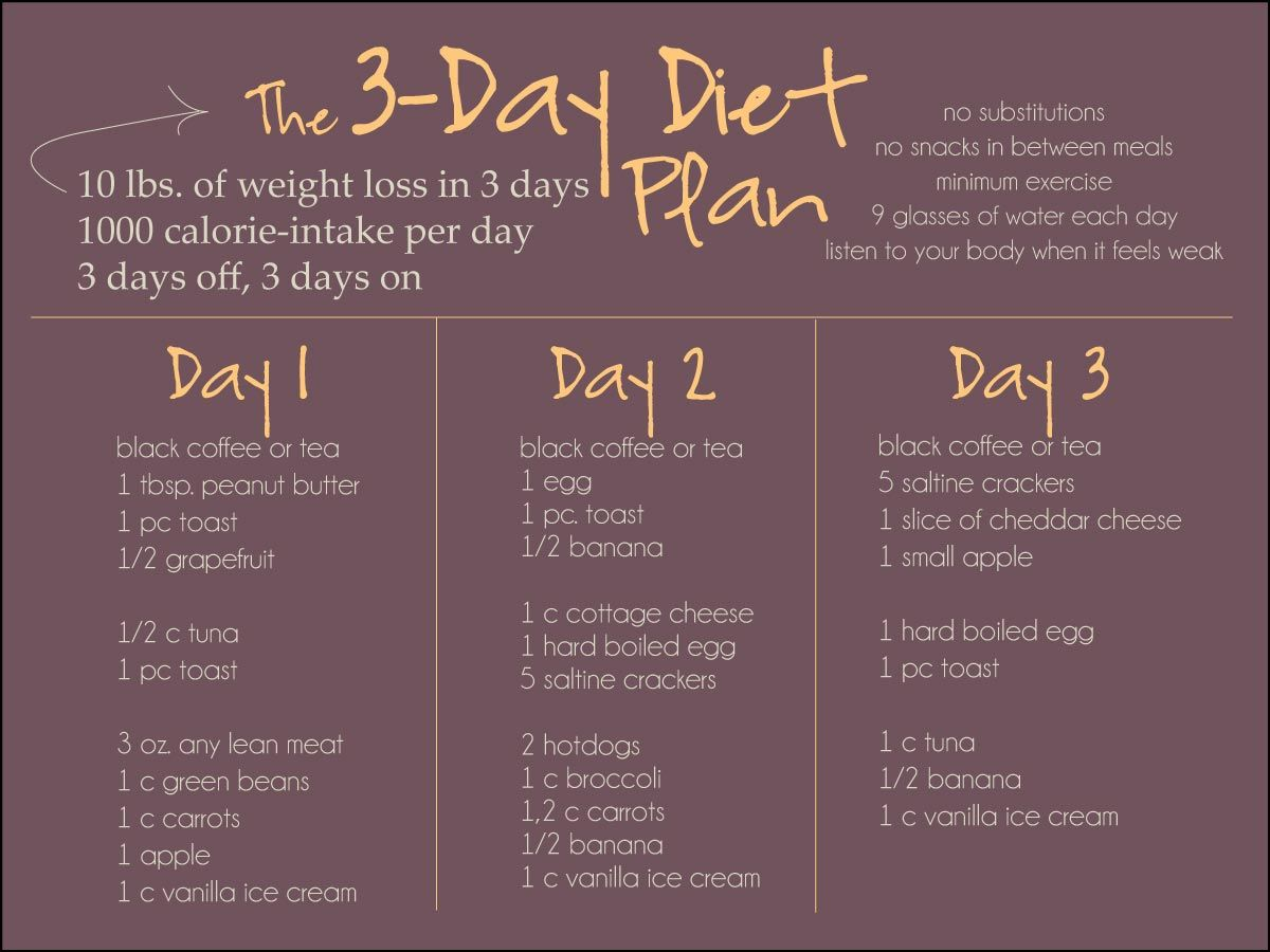 3 day diet plan something i would try with 2 snacks also i don 39 t think it 39 s healthy for me. Black Bedroom Furniture Sets. Home Design Ideas