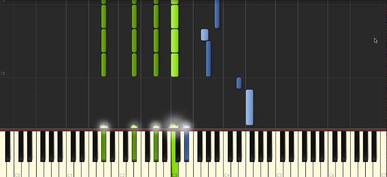 Sentimental Waltz Tchaikovsky Piano Tutorial Piano Tutorial