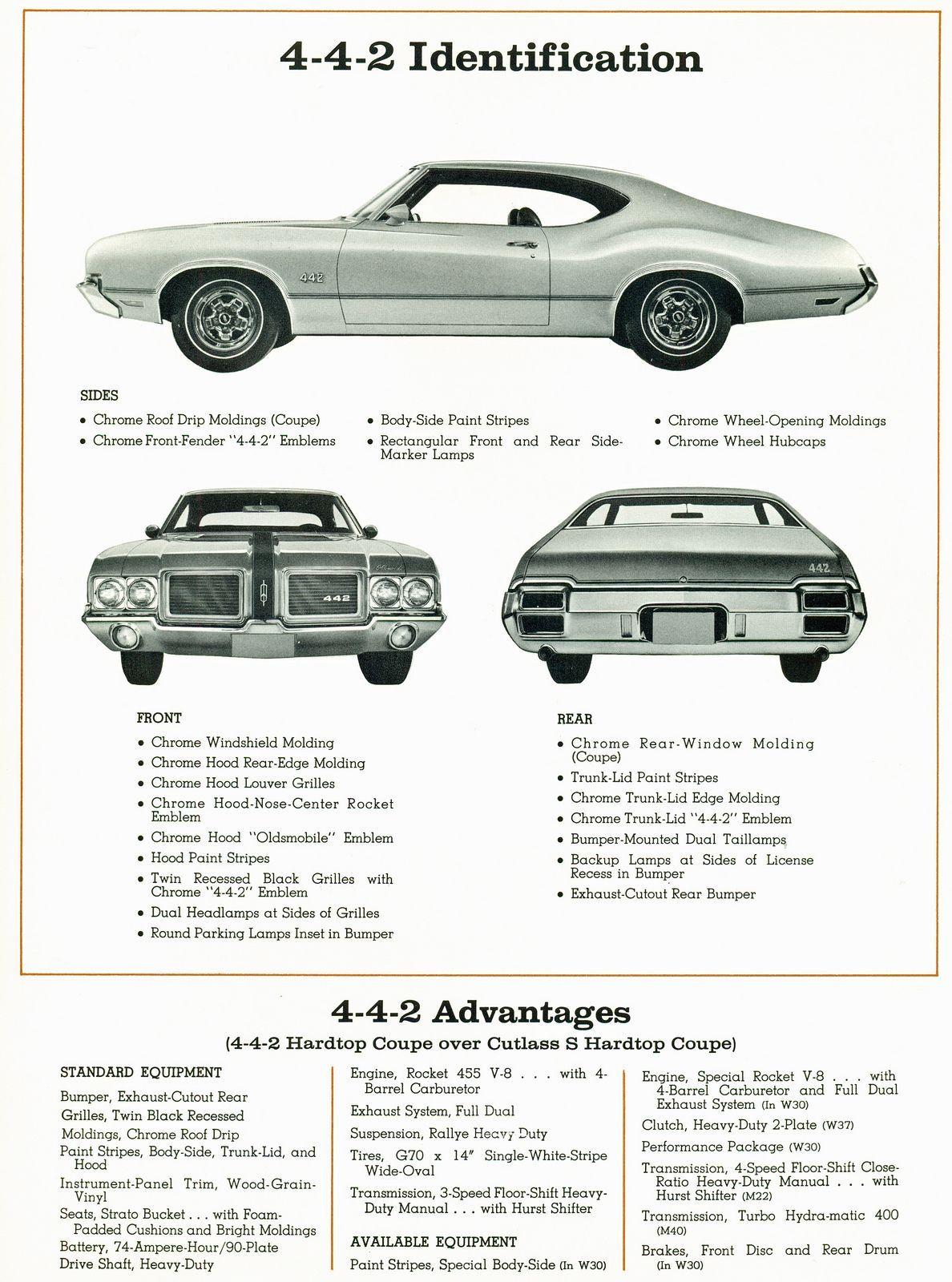 Vintage Trucks Muscle In 2020 Oldsmobile Oldsmobile Cutlass Oldsmobile 442