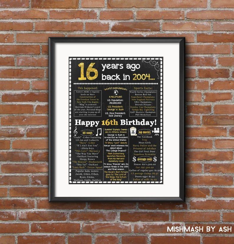 Pin on Boy 16th birthday