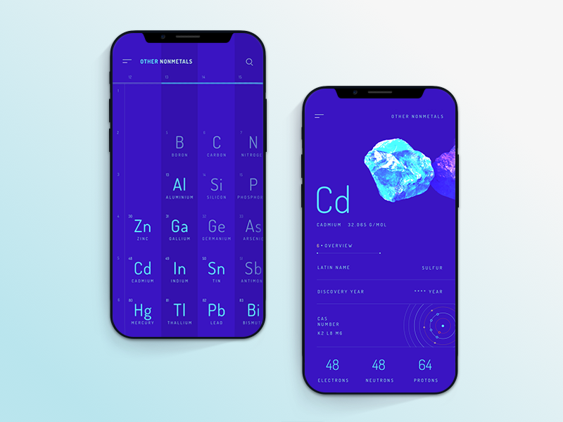 Periodic table app pinterest periodic table app and user periodic table app by cuberto urtaz Images