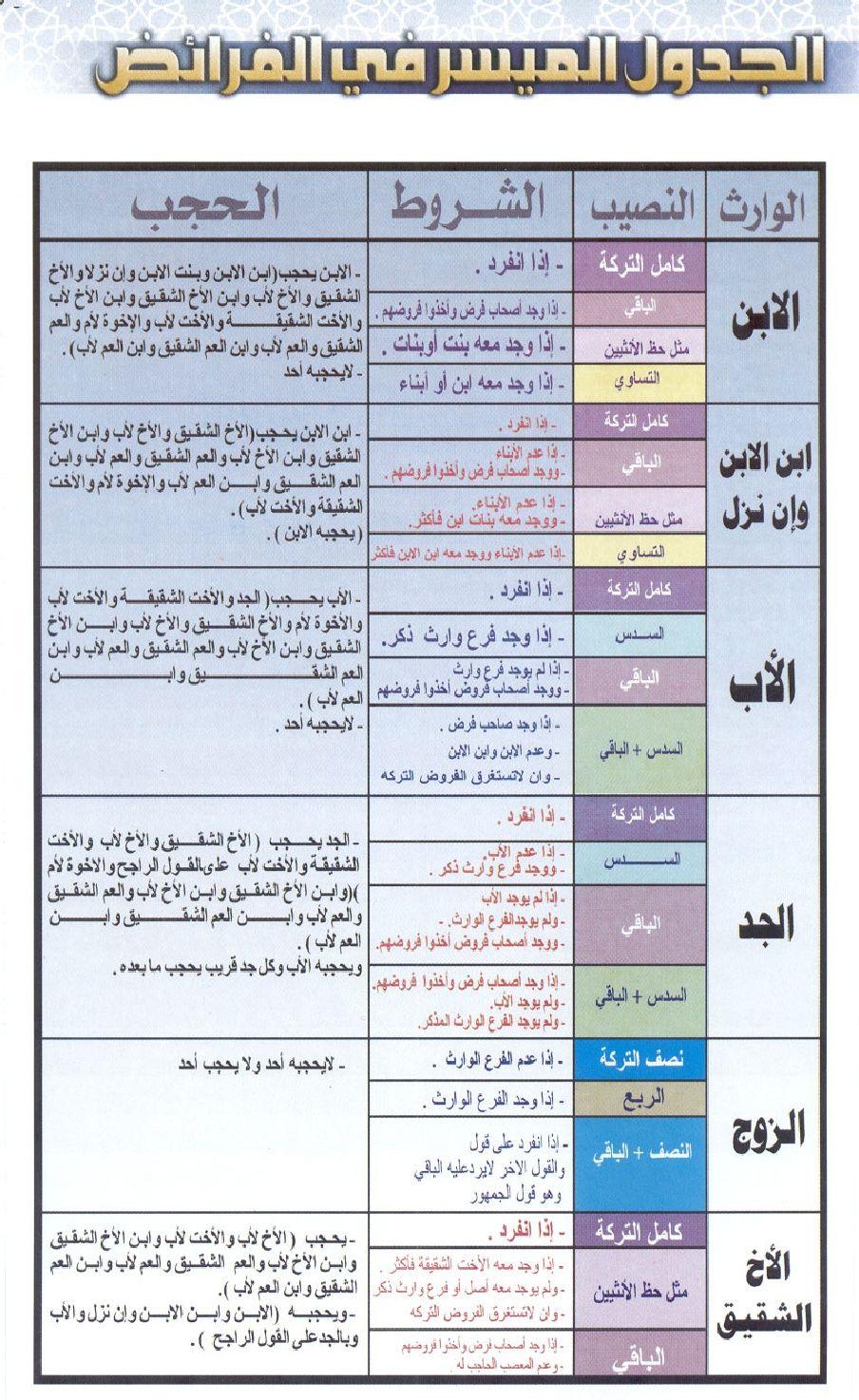 Pin On 12 Religion الإسلام