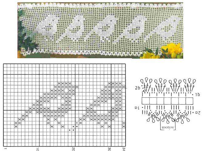 Schema Uncinetto Bordo Con Uccellini Filet Crochet Crochet