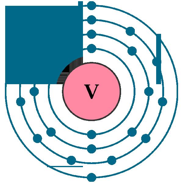 Vanadium Electron Configuration Potassium Atom Electron Configuration Atom Project