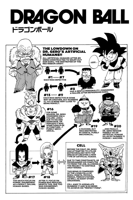 Dragon Ball Vol 31 Ch 367 Piccolo Vs Android 17 Mangadex Dragon Ball Dragon Ball Art Dragon Ball Super Art