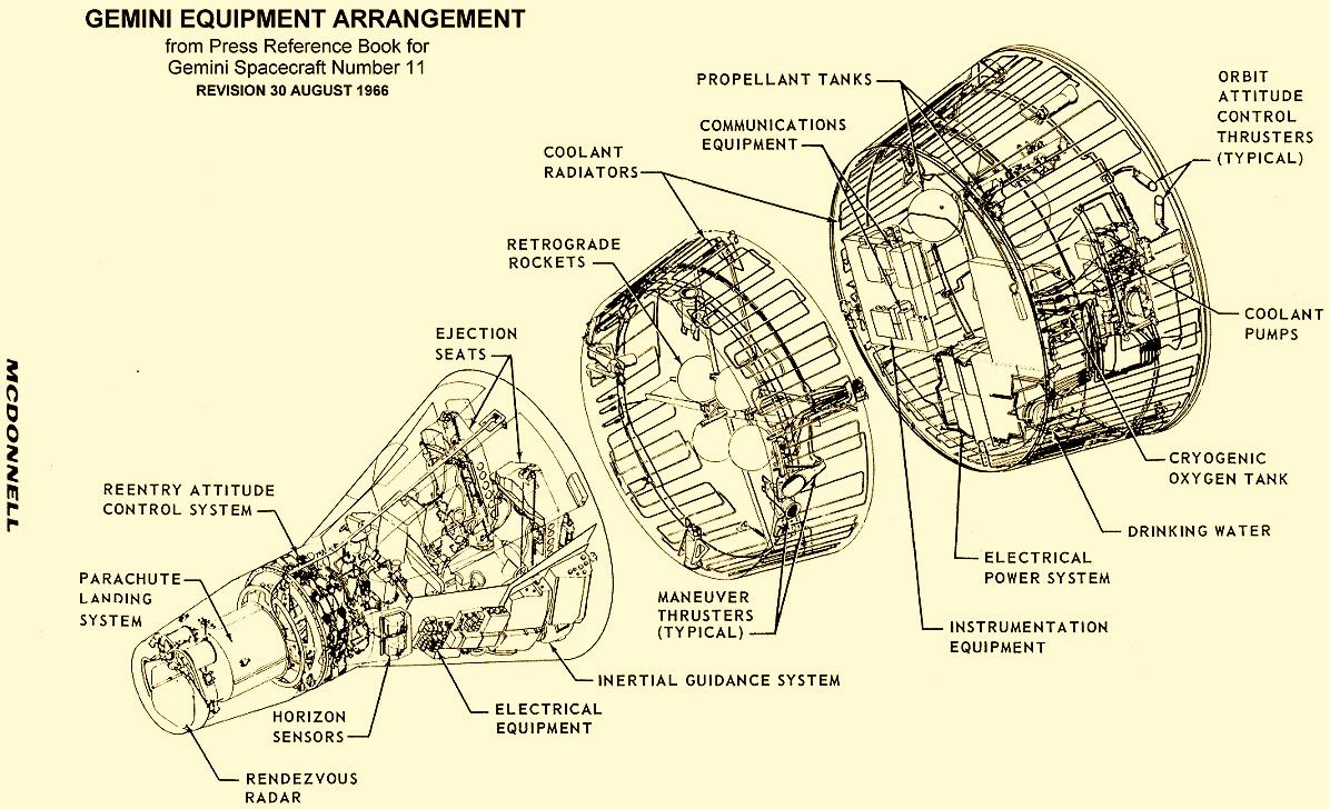 hight resolution of old technical drawing gemini spacecraft