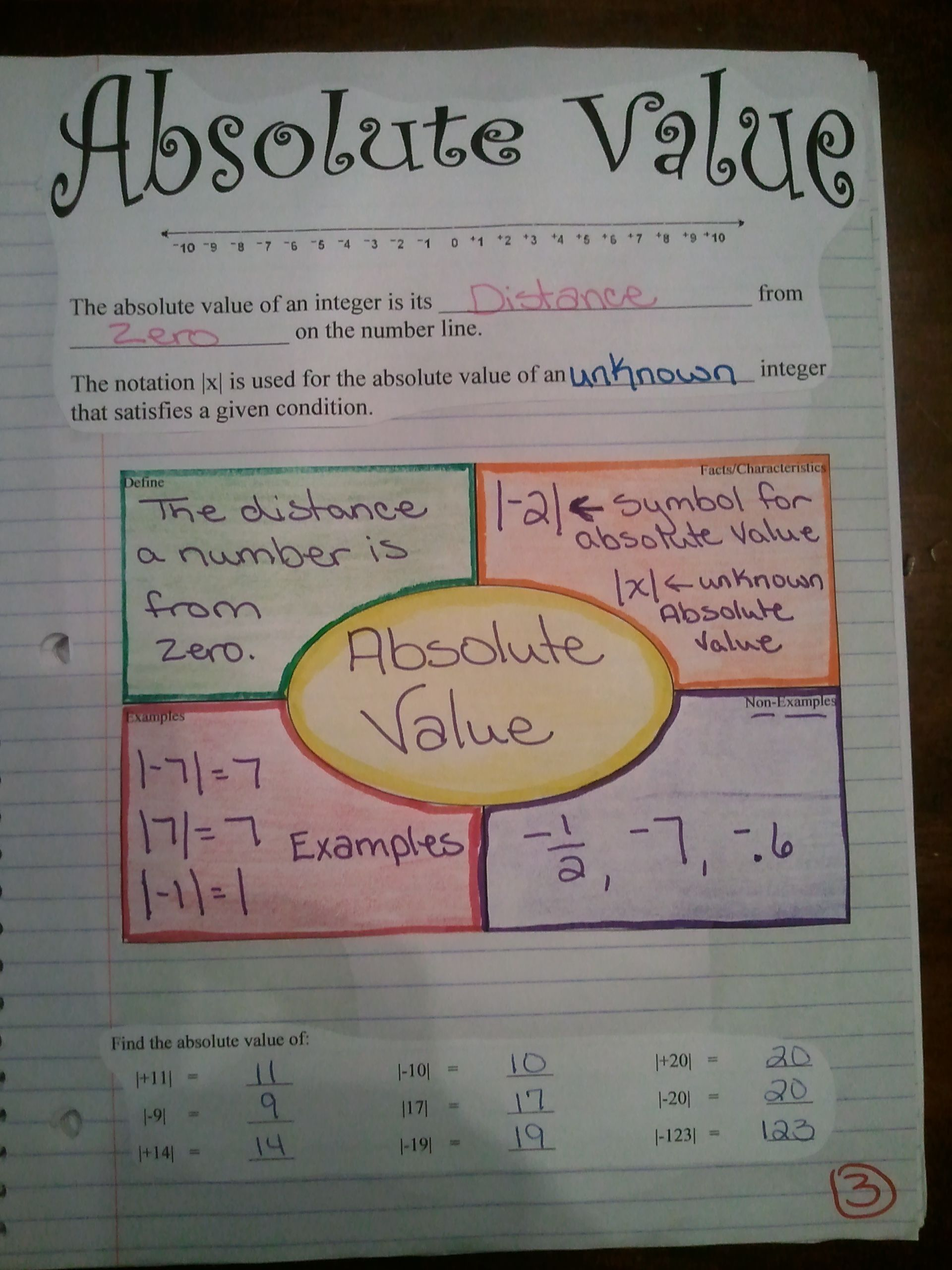 Absolute Value Machine Project