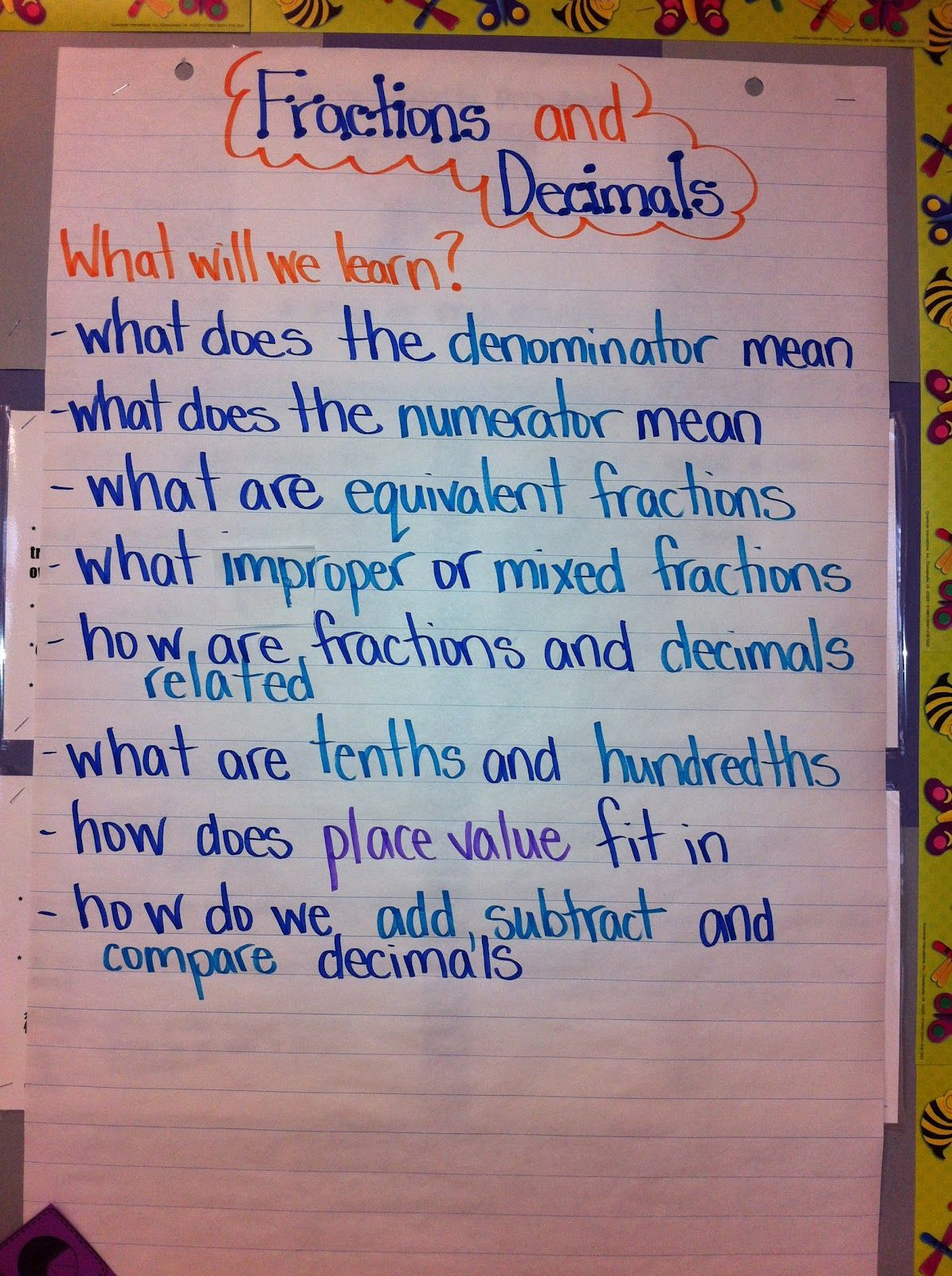 Thinking of Teaching: Fractions Part 1- Diagnostic Talking Picture ...