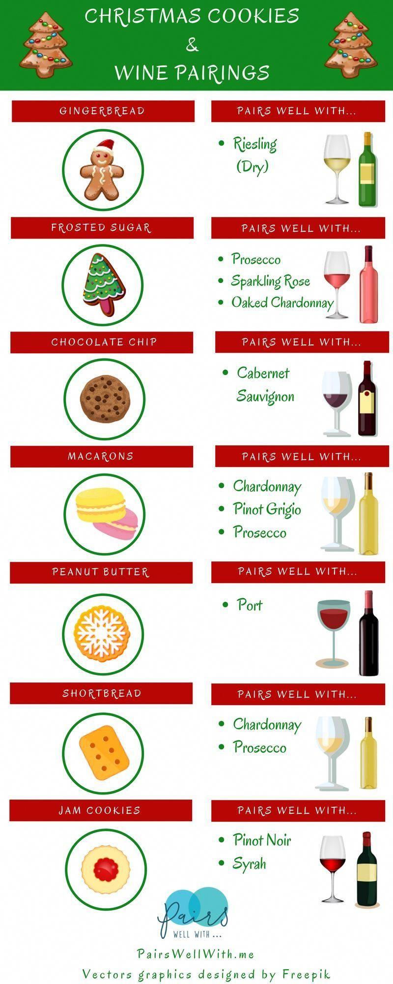 Discover Ways To Flavour And Examine A Glass Of Wine Similar To An Skilled Sweetwhitewine Wine Recipes Wine Pairing Wine Tasting Party