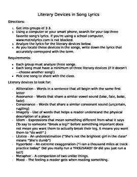 Literary Devices In Song Lyrics Literary Devices Literary Terms Songs