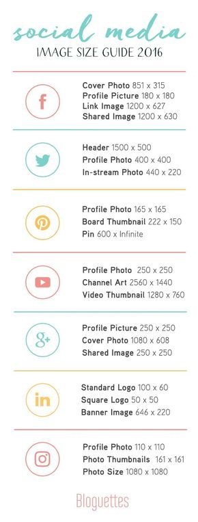 Social Media Image Size Guide For  Socialmedia  Cool