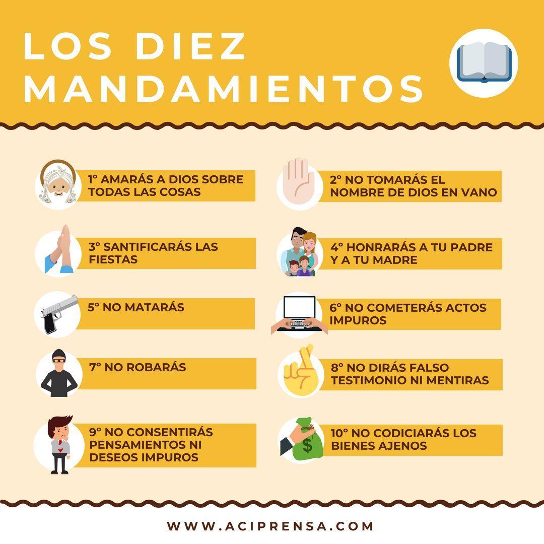 Aci Prensa Calendario.Los Diez Mandamientos Aci Prensa Santos Mandamientos