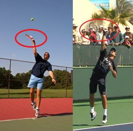 Tomaz On The Topspin Serve Tennis Serve Tennis Workout Tennis Pictures