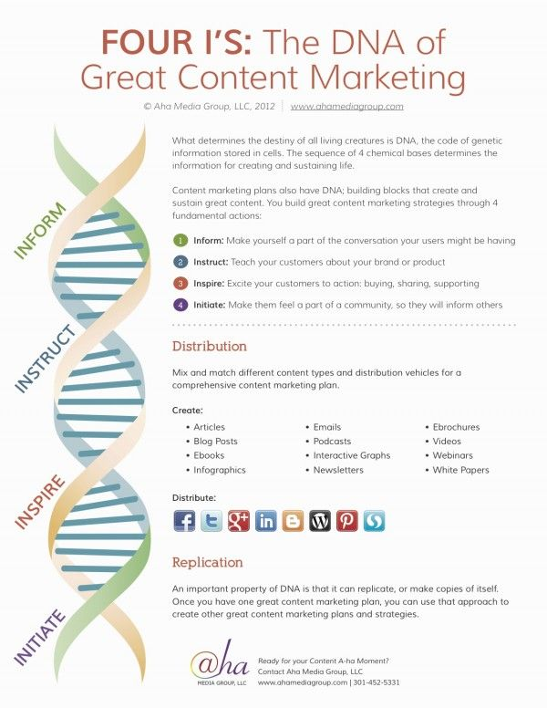 The DNA of great content marketing--great to print out and hang - content marketing plans
