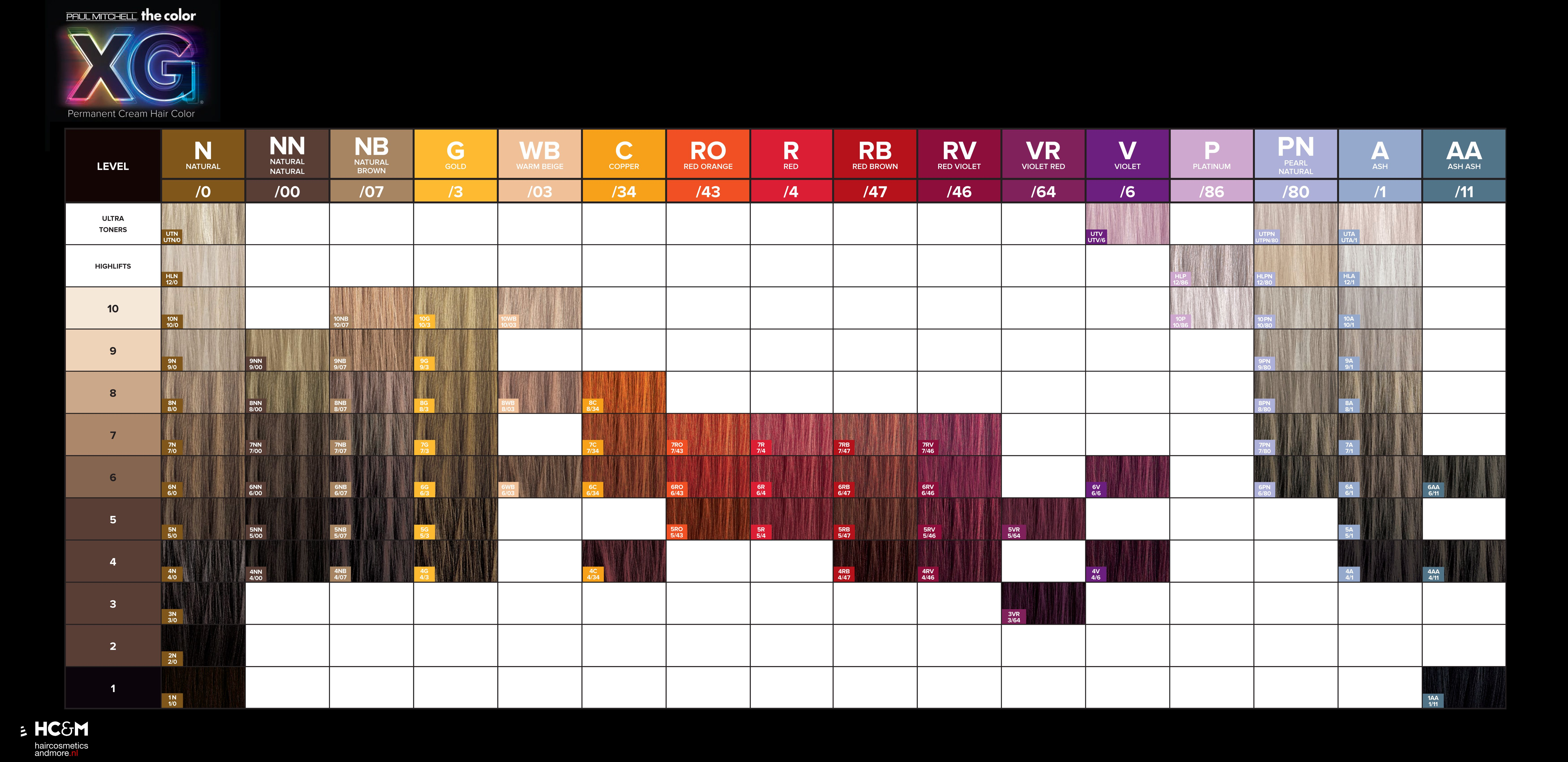 Paul Mitchell the color XG Color Chart July