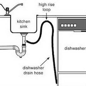 dishwasher air gap installation instructions