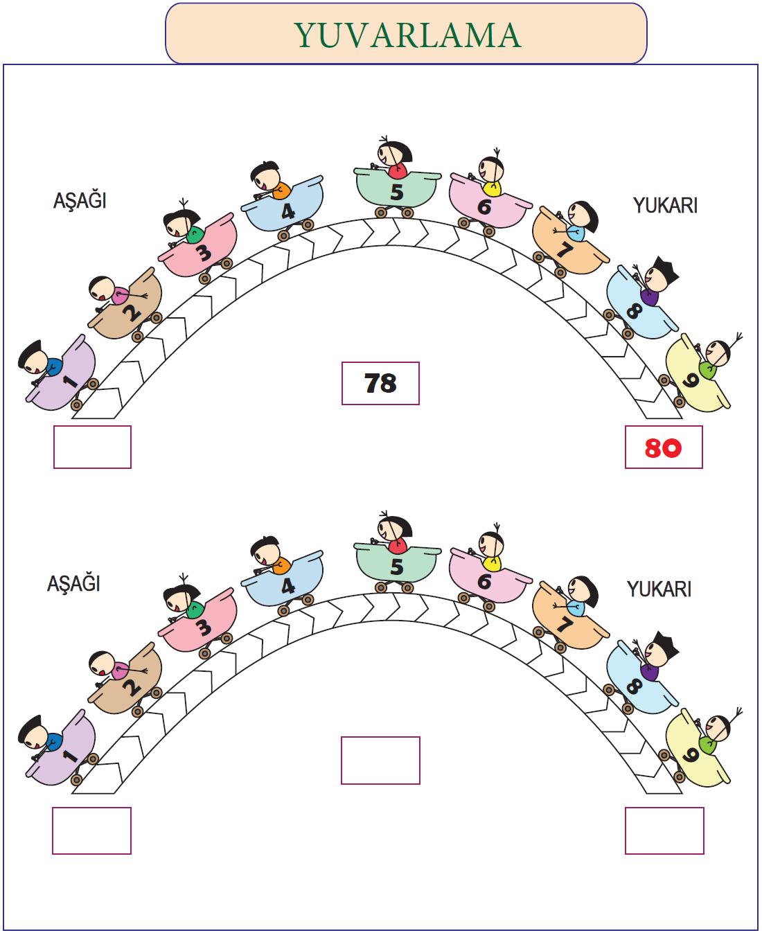 2 Sınıf Matematik Dersi Için Yuvarlama Tabloları Etkinlikleri