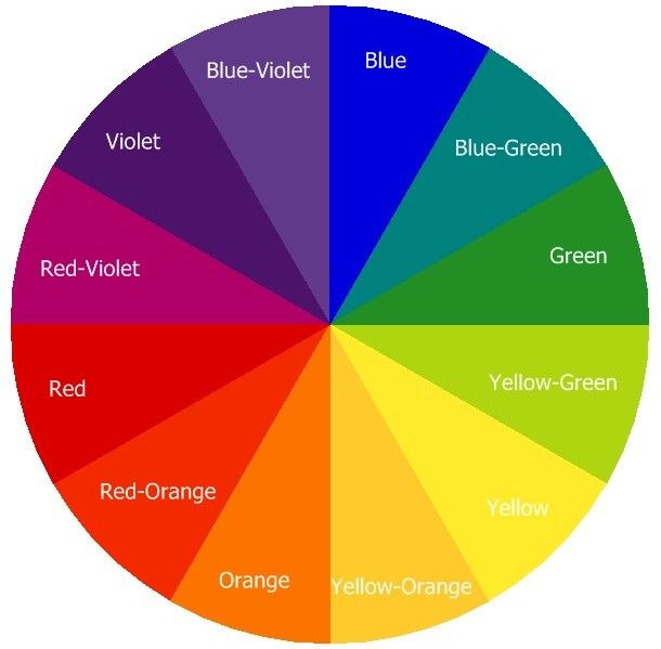 Planting Combinations Harmonious Colors Next To Each Other Or