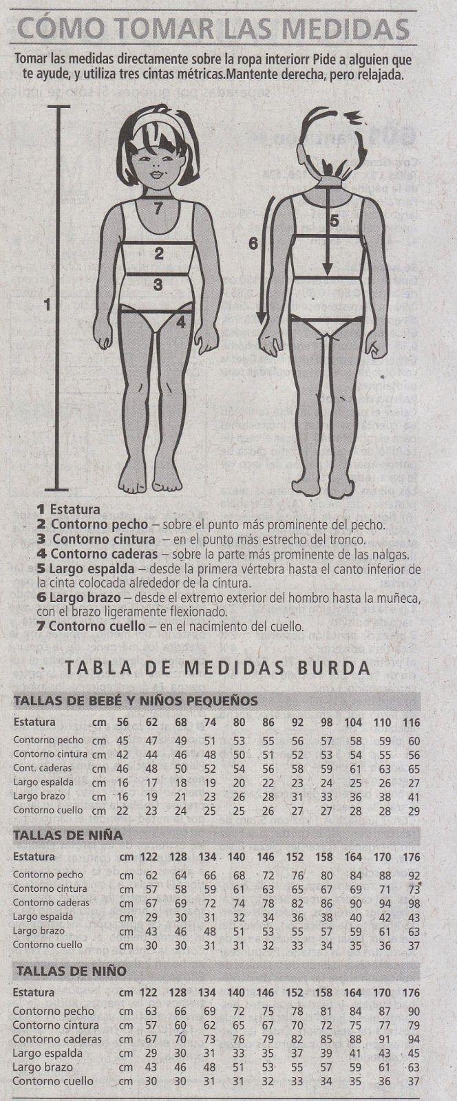 Anilegra moda para muñecas: Burda niños-verano -2014 -revista ...