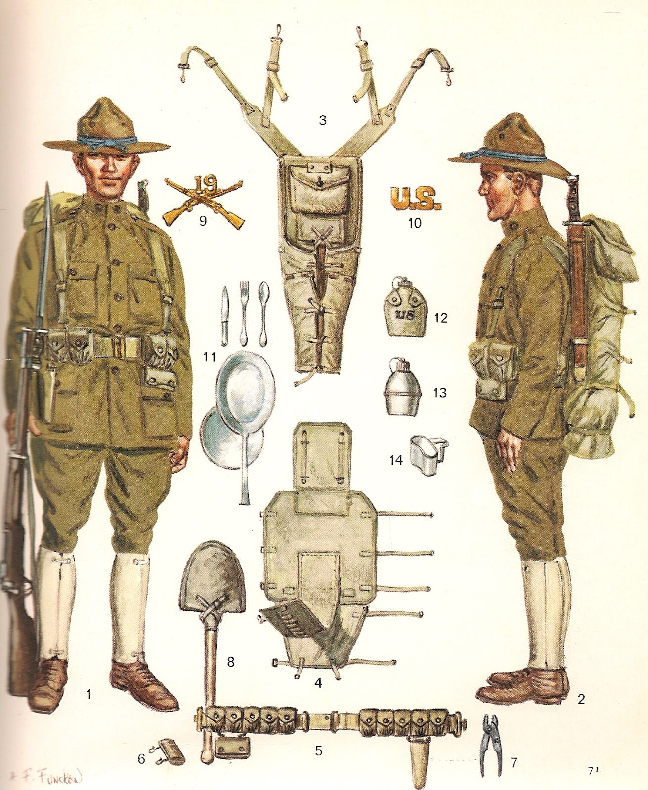 uniform of the american soldier during ww1 from 1917 1918 1 re guerre mondiale ww1. Black Bedroom Furniture Sets. Home Design Ideas