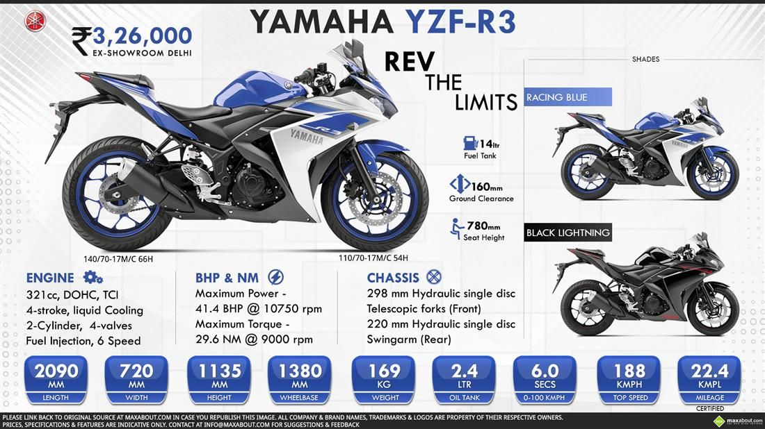 Yamaha Yzf R3 Infographic Yamaha Yzf Yamaha R3 Yamaha