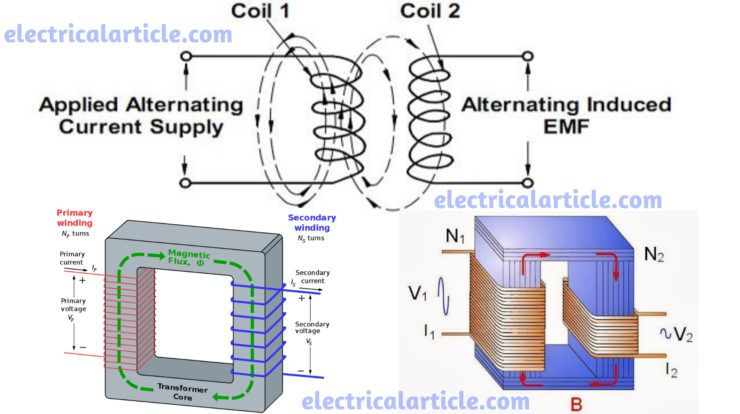 Transformer Definition And Working Principle Electromagnetic Induction Basic Electrical Engineering Transformers