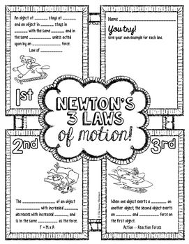 newton 39 s laws of motion science doodle notes interactive notebook anchor chart doodles note. Black Bedroom Furniture Sets. Home Design Ideas