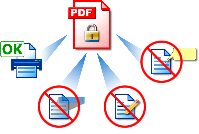 How Files Converter Tools Important To Increase In Document