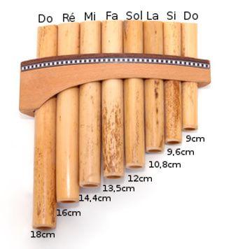 Comment fabriquer une flûte de Pan ?