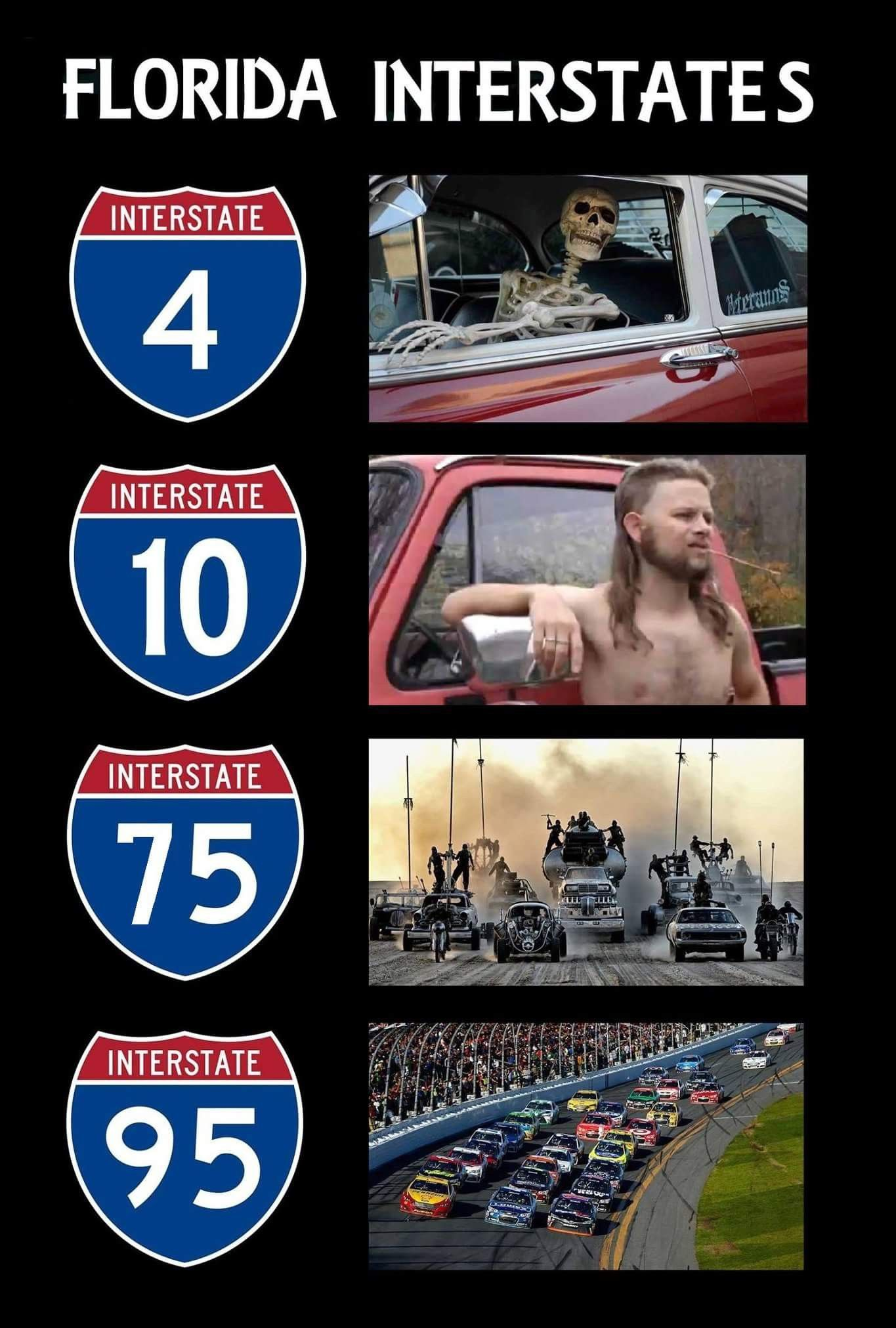 Pin By My Info On Florida Funnies Florida Funny Florida Meme