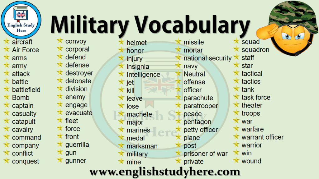 Military Vocabulary List Vocabulary List English Study Vocabulary