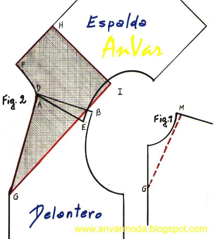 Trazo del patrón básico del Cuello Marinero Incluye reseña histórica ...