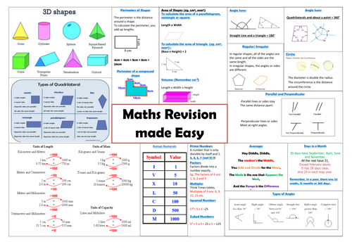 Year 6 Maths Revision Mat | Primary: Best Reviewed | Year 6 ...