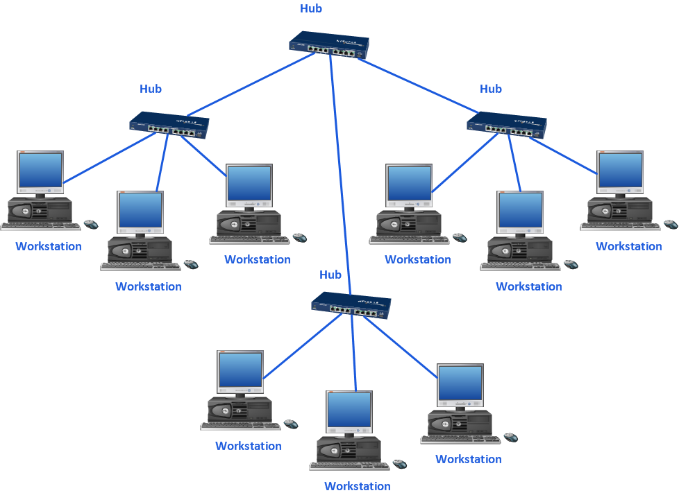 Cisco Network Diagram  Roaming Wireless Local Area Network