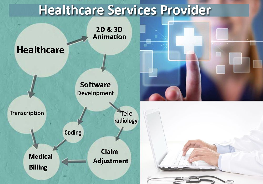 Benefits Of Outsource Healthcare Services Outsourcing Healthcare