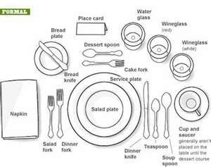 It\u0027s a printable for the proper way to set a casual table setting and a formal table setting.  sc 1 st  Pinterest & We learned this in culinary school! | food | Pinterest | Learning ...