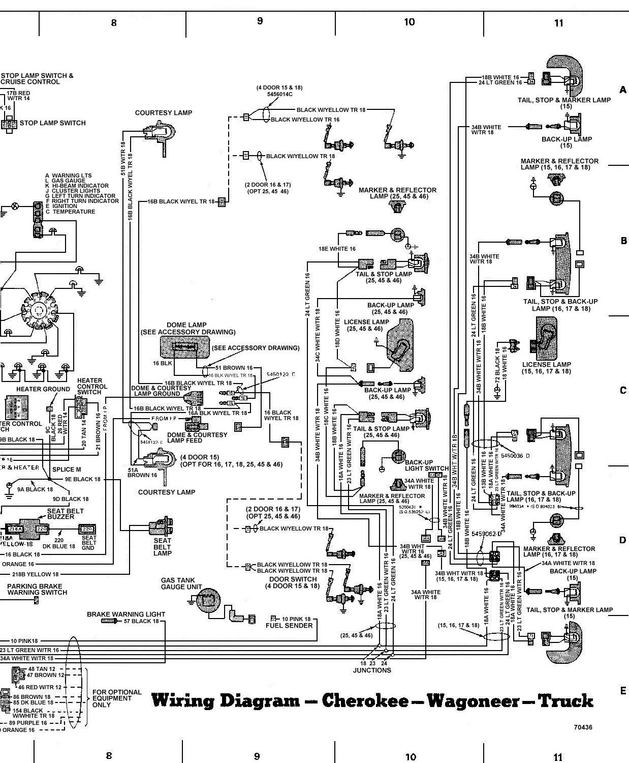 87 Jeep Cherokee Wiring Diagram Diagram Jeep Engineering