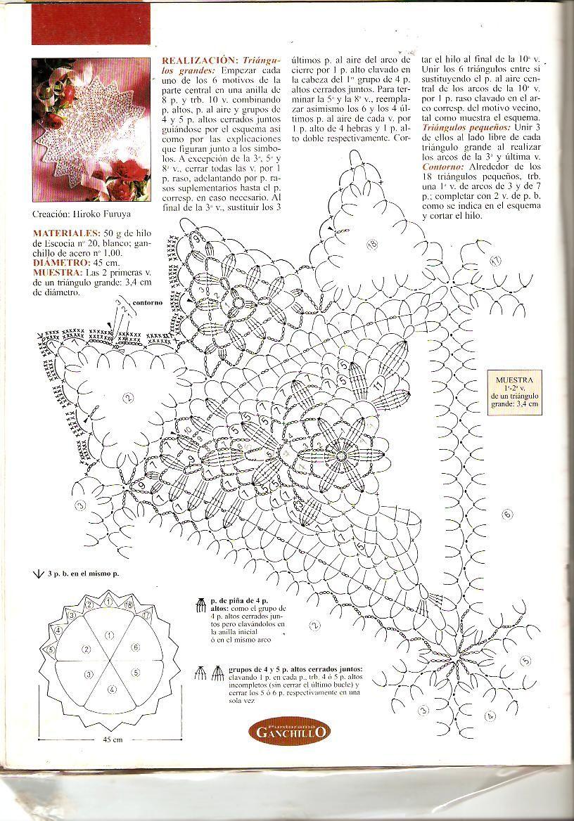 Crochet Style ~: ~Triangulos combinados~ | Beautiful motif ...