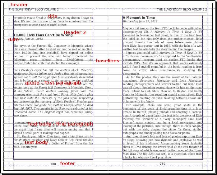The Completed Page In Scribus  Indesign