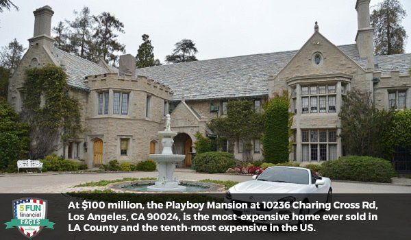 #personalfinance 5 Fun Financial Facts: Playboy Mansion is the most expensive piece of real estate ever sold  http://pic.twitter.com/BsiSsGSq18   Personal Finance 4U (@Personal_Moneys) August 20 2016