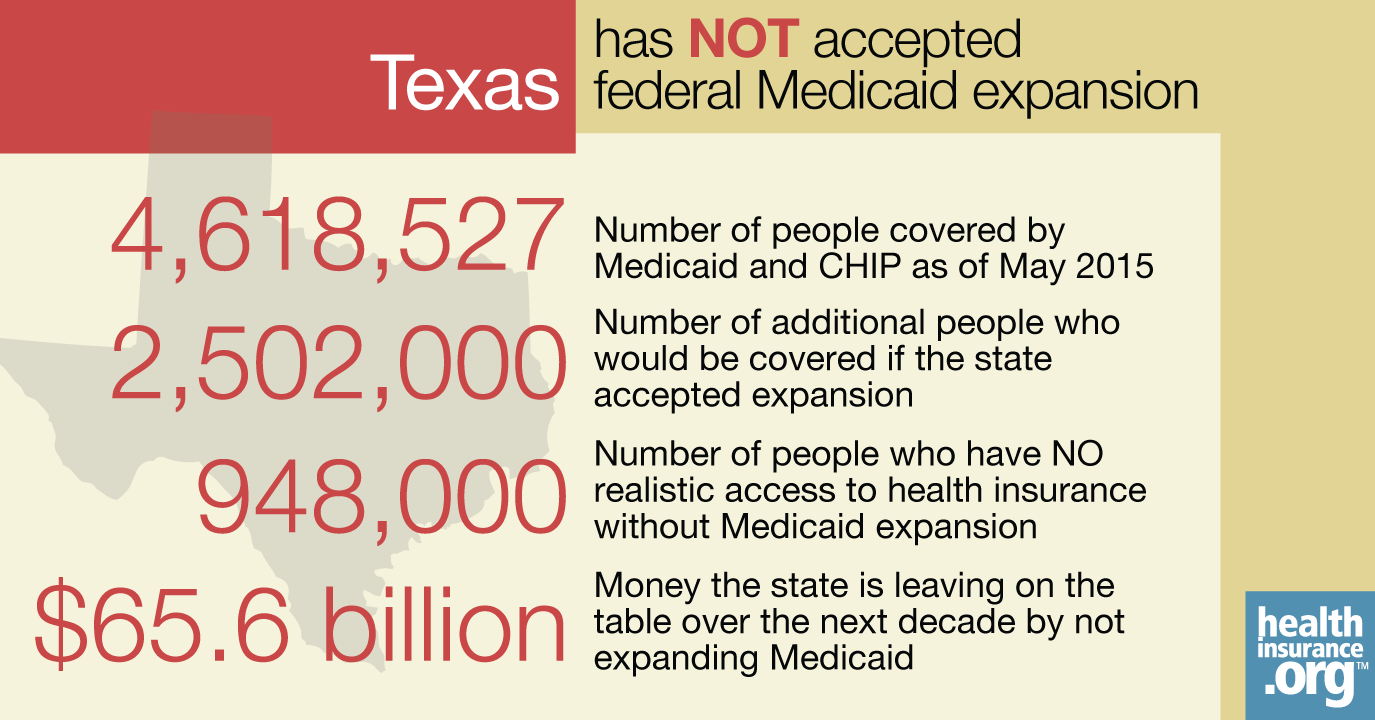 Texas And The Aca S Medicaid Expansion Eligibility Enrollment