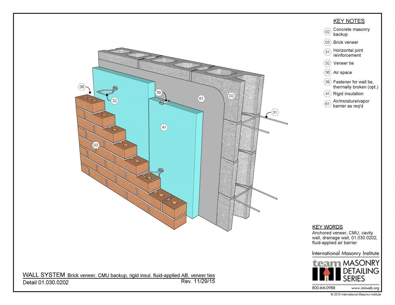 01 030 0202 Page 1 Rigid Insulation Brick Veneer Wall Systems