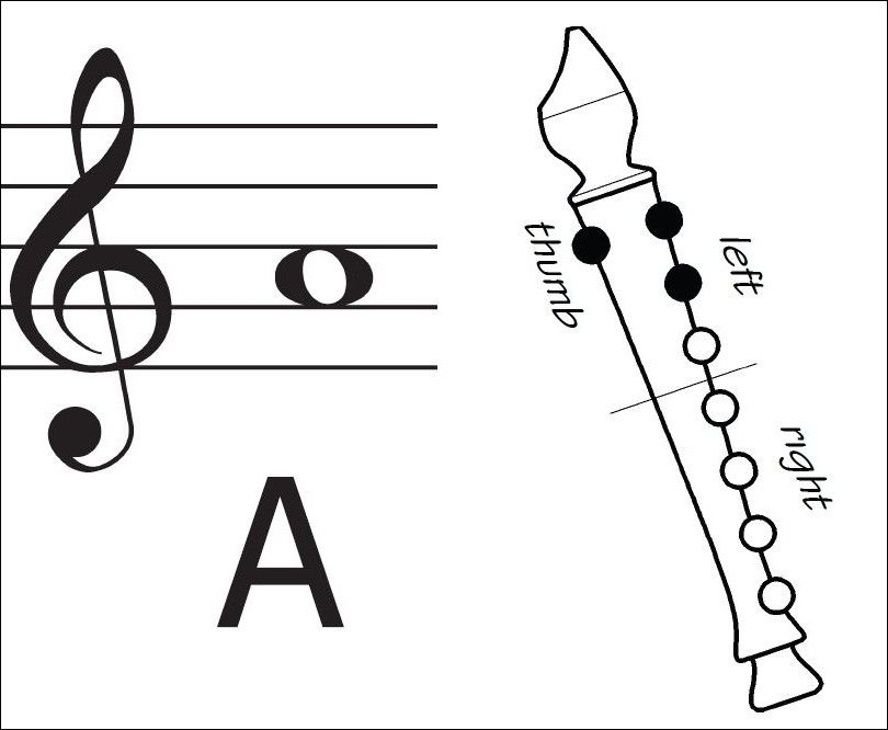 Fingering Chart Sample   Recorder    Chart And