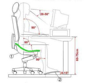 fauteuil de bureau Ergonomie img1 Ide cv Pinterest