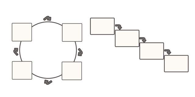 Twinkl Resources  U0026gt  U0026gt  Life Cycle Template Worksheets