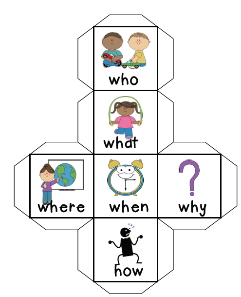 Comprehension Cube By Mrs N This Is A Fun Way To Get Children To Ask Each Other Questions About A Text They Have J Teaching Kids Teaching Teaching English