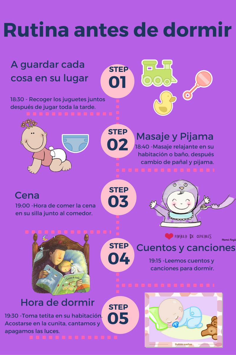 Pin En Desarrollo De Bebe