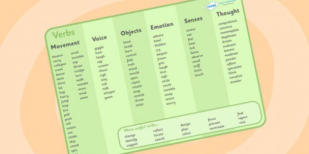 Verb Word Mat - verb, verbs, action, action word, mats, word mat - action verbs list